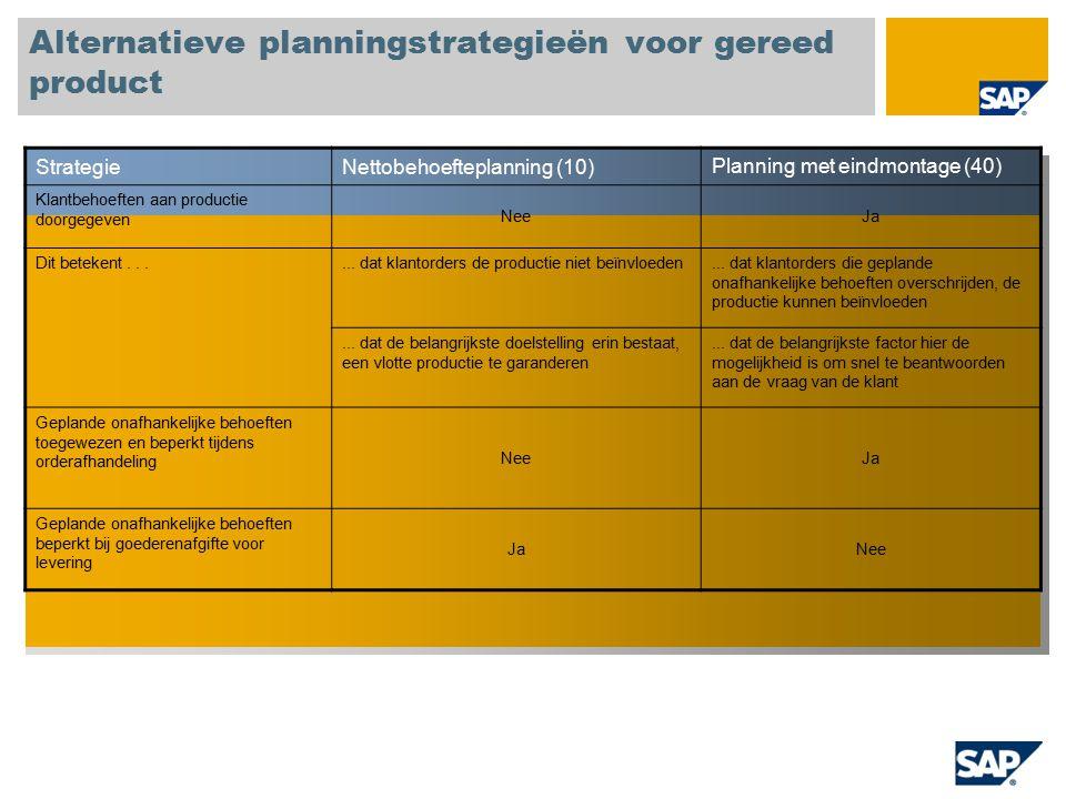 Alternatieve planningstrategieën voor gereed product