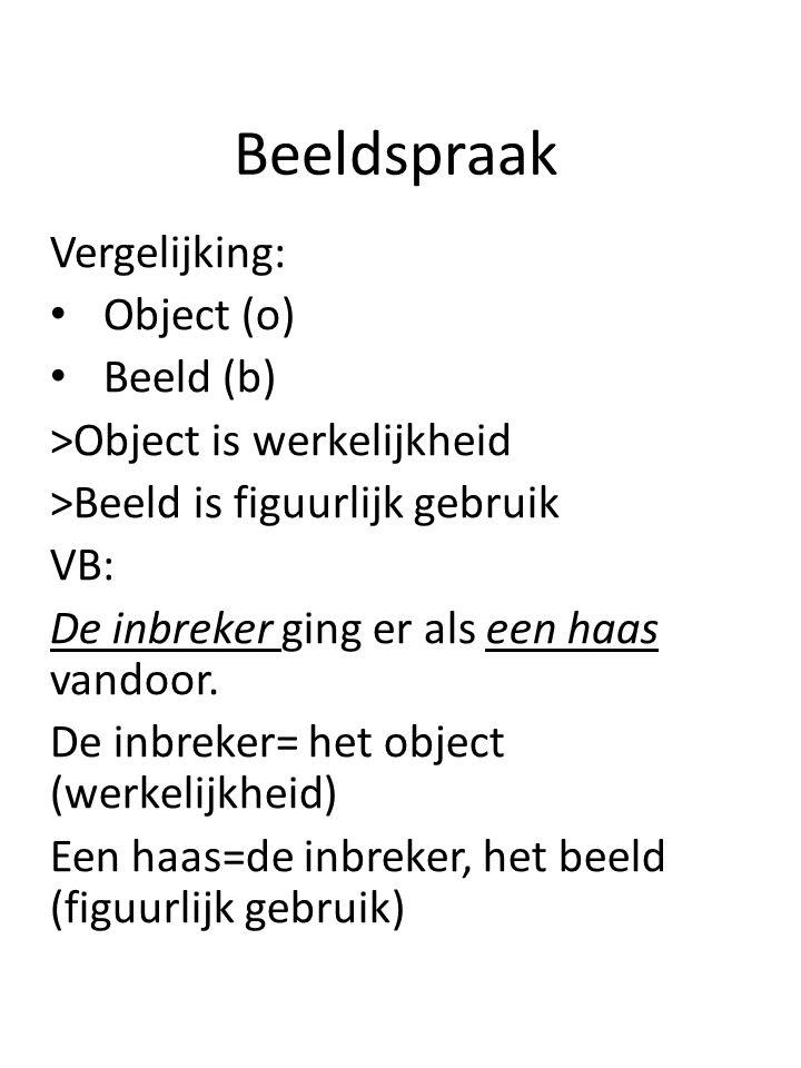 Beeldspraak Vergelijking: Object (o) Beeld (b)