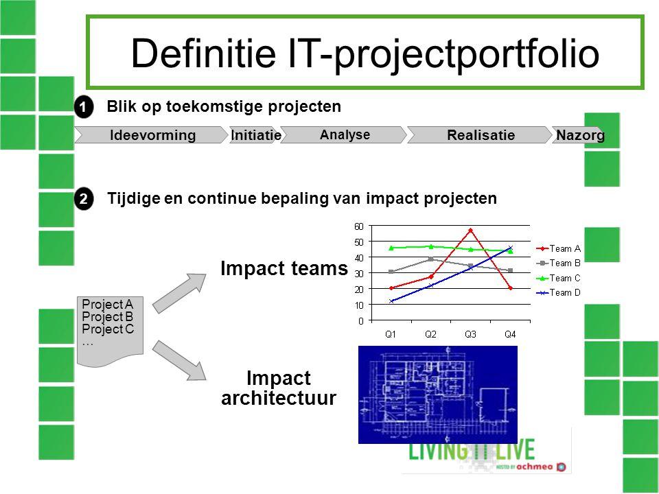 Definitie IT-projectportfolio
