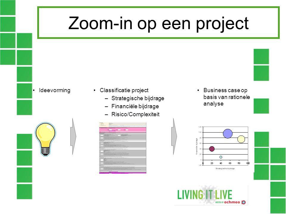 Zoom-in op een project Ideevorming Classificatie project