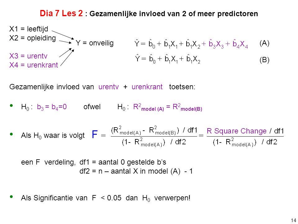 Dia 7 Les 2 : Gezamenlijke invloed van 2 of meer predictoren