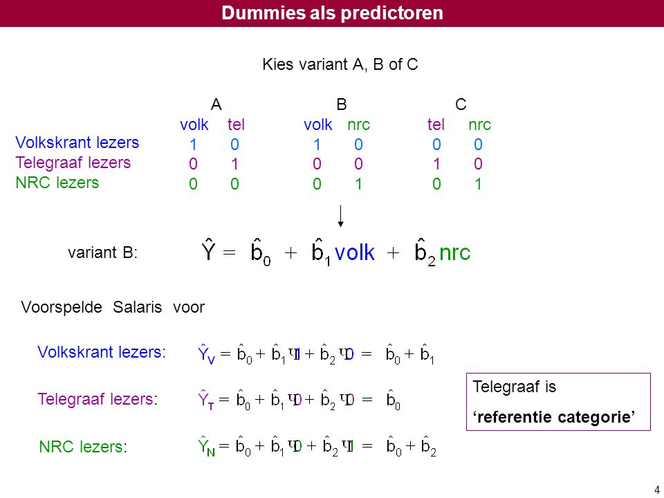 Dummies als predictoren