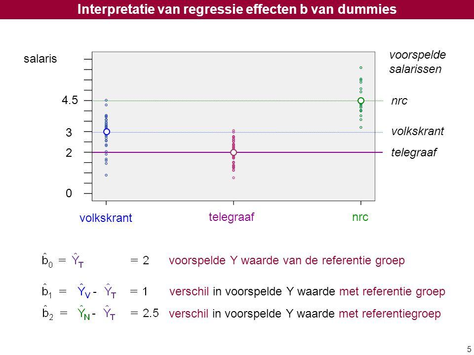 Interpretatie van regressie effecten b van dummies