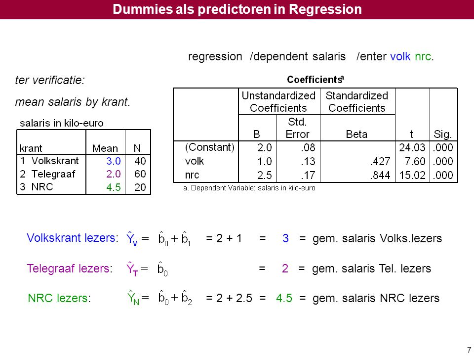 Dummies als predictoren in Regression