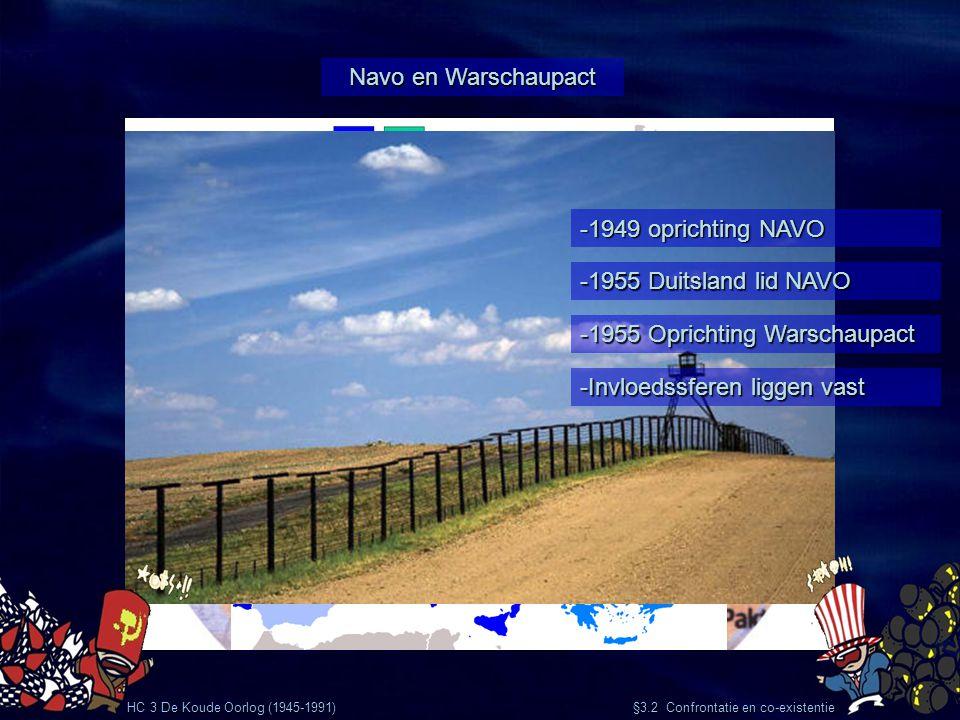 -1955 Oprichting Warschaupact