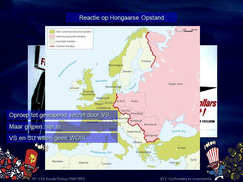 Reactie op Hongaarse Opstand