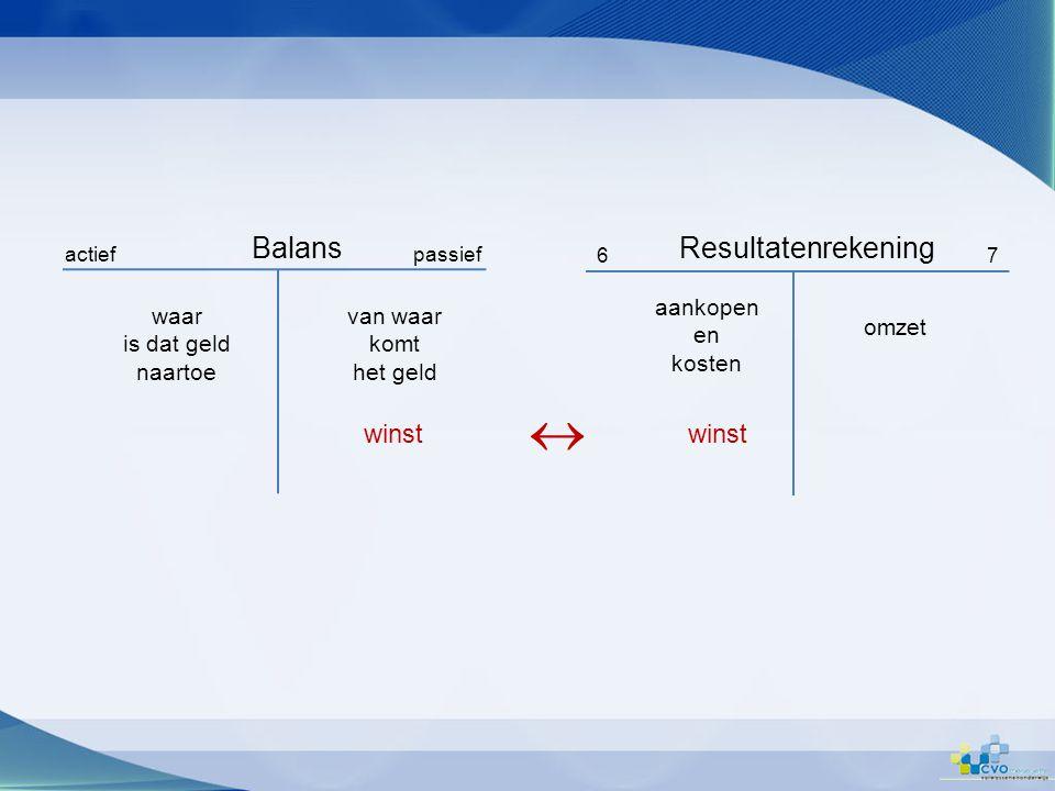  Balans Resultatenrekening winst winst aankopen en kosten waar