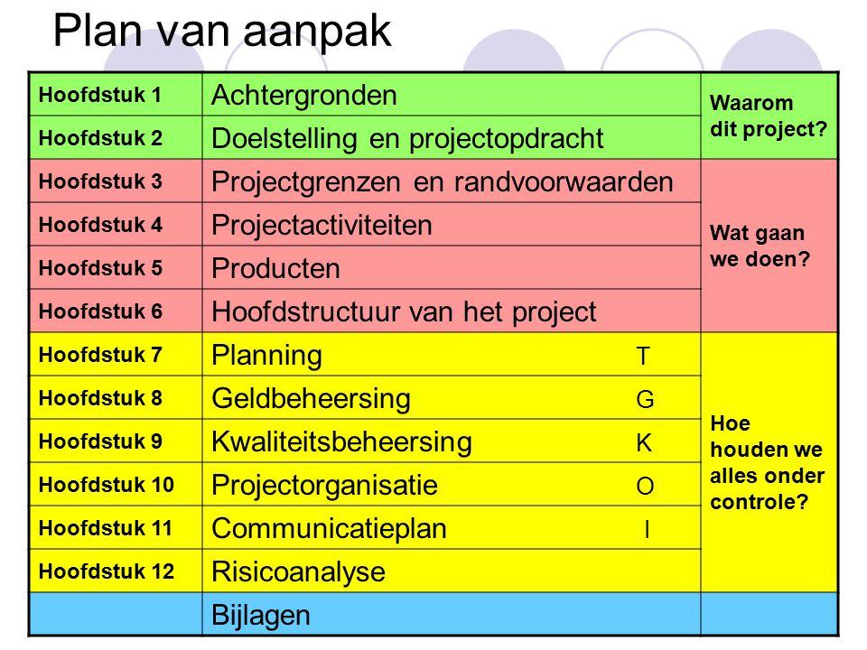 Plan van aanpak Achtergronden Doelstelling en projectopdracht