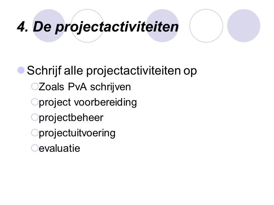 4. De projectactiviteiten