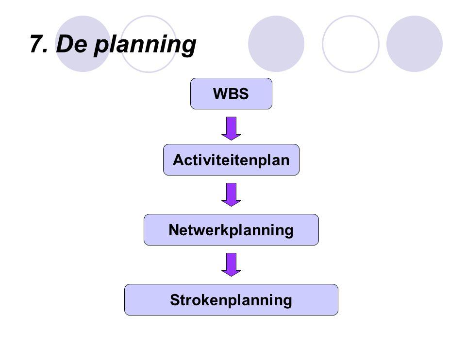 7. De planning WBS Activiteitenplan Netwerkplanning Strokenplanning