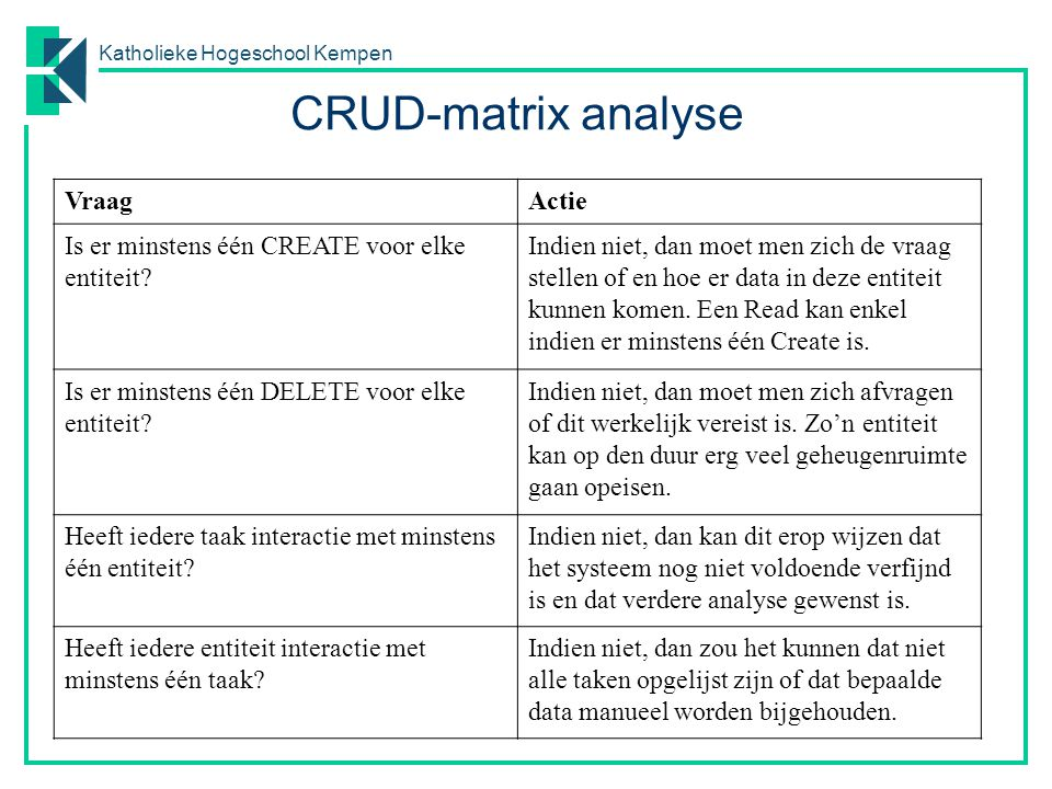 CRUD-matrix analyse Vraag Actie