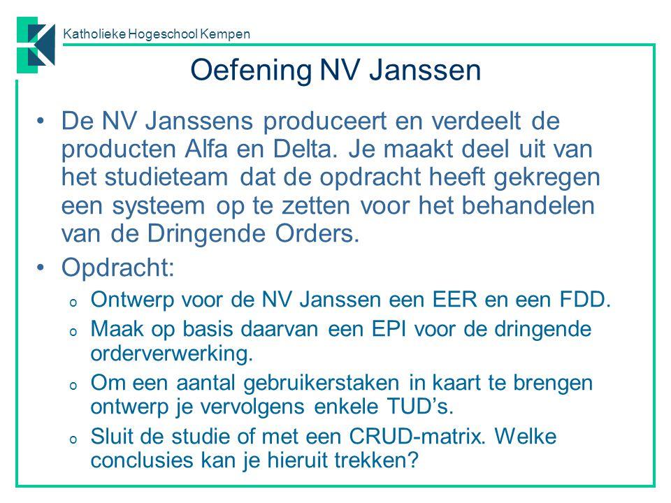 Oefening NV Janssen