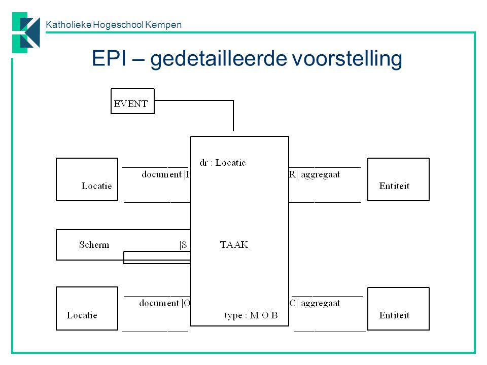 EPI – gedetailleerde voorstelling