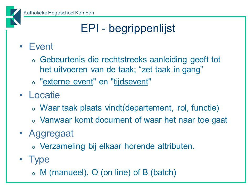 EPI - begrippenlijst Event Locatie Aggregaat Type