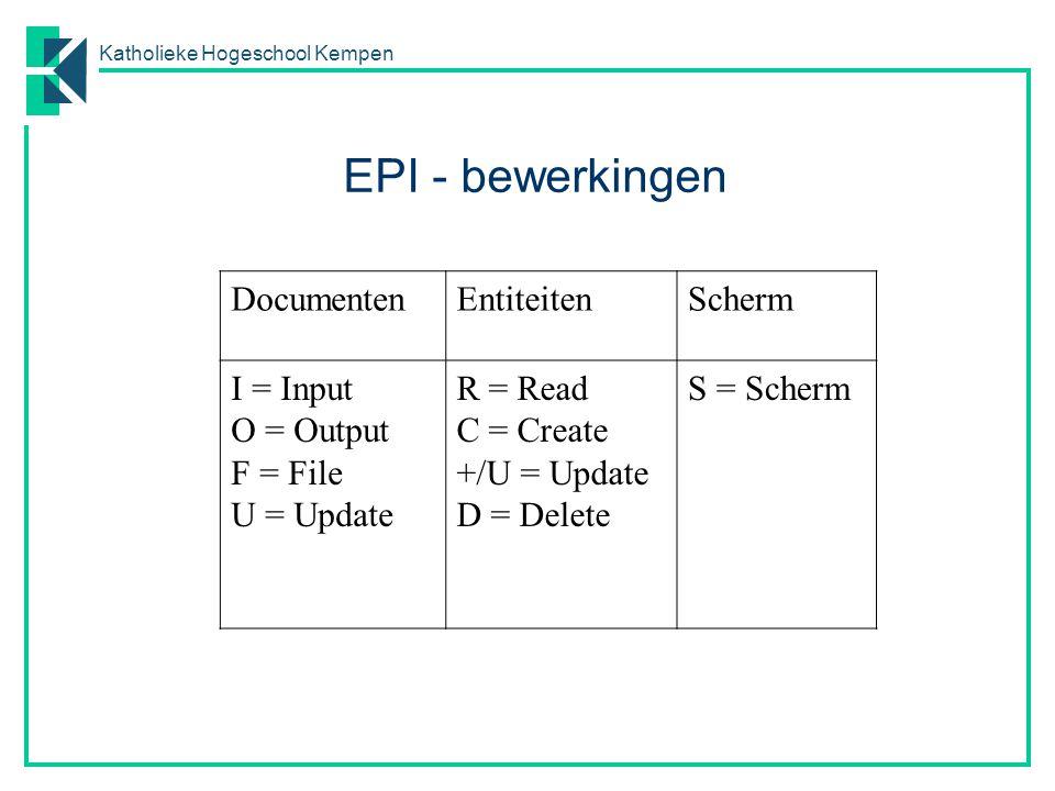 EPI - bewerkingen Documenten Entiteiten Scherm I = Input O = Output