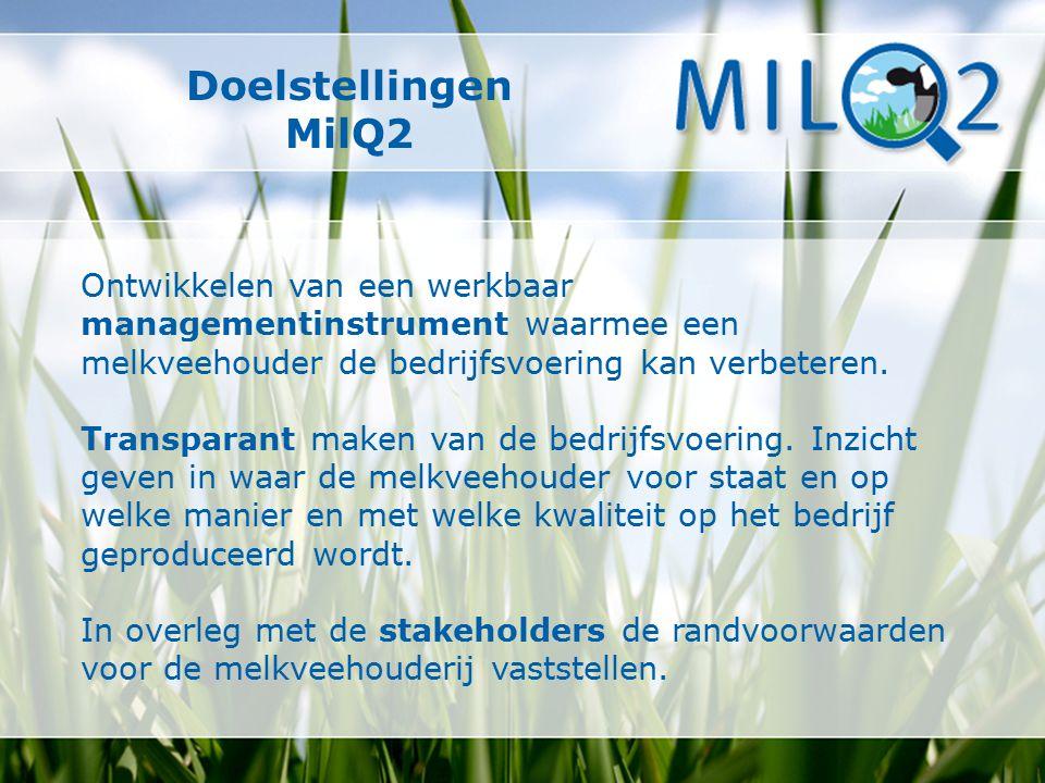 Doelstellingen MilQ2. Ontwikkelen van een werkbaar managementinstrument waarmee een melkveehouder de bedrijfsvoering kan verbeteren.