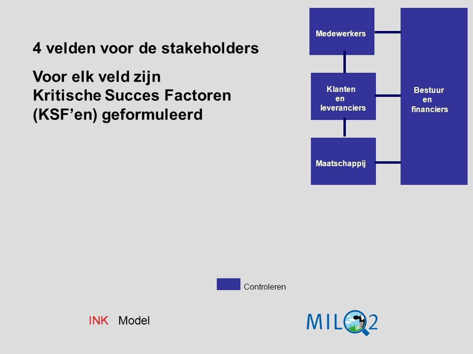 4 velden voor de stakeholders