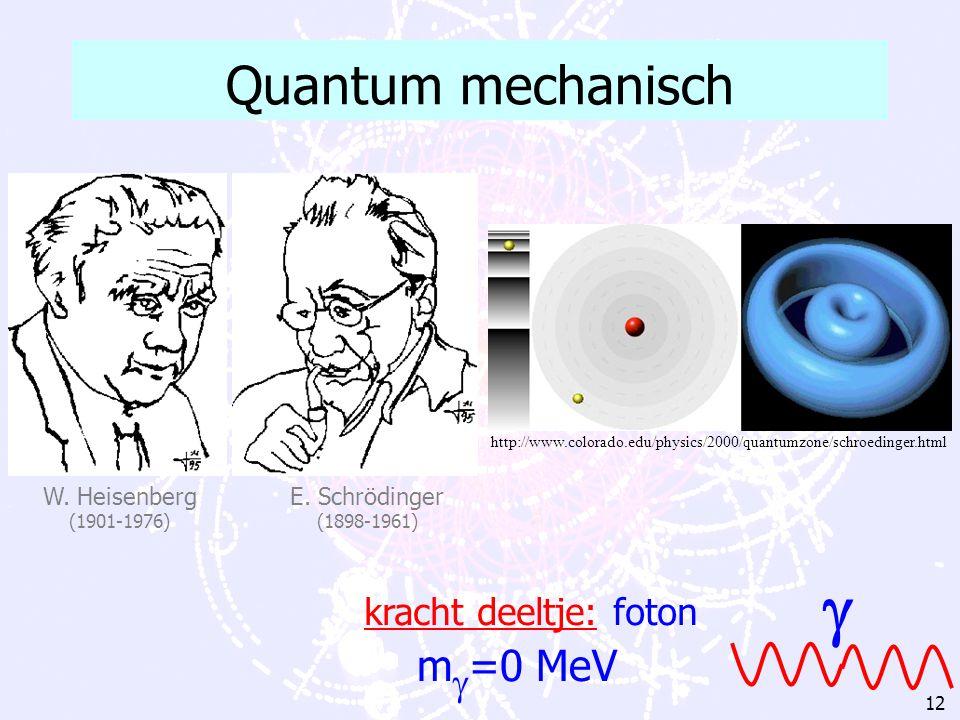  Quantum mechanisch m=0 MeV kracht deeltje: foton W. Heisenberg