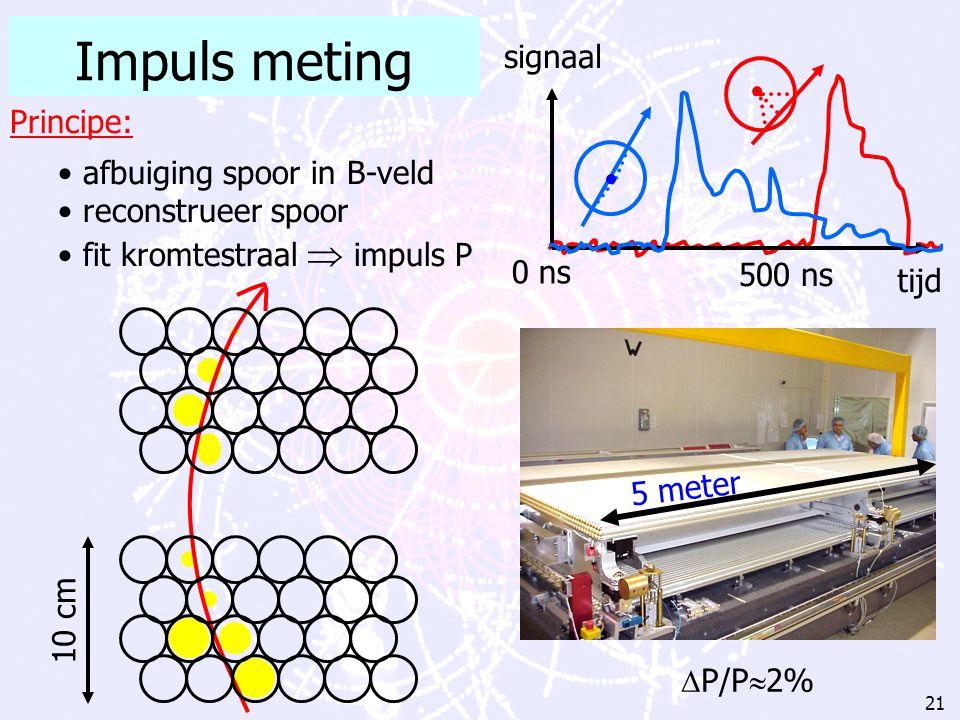 Impuls meting signaal Principe: afbuiging spoor in B-veld