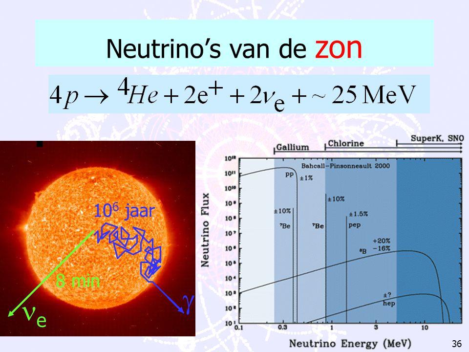 Neutrino's van de zon  106 jaar e 8 min