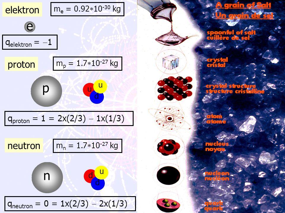 e p n elektron proton neutron qelektron = 1