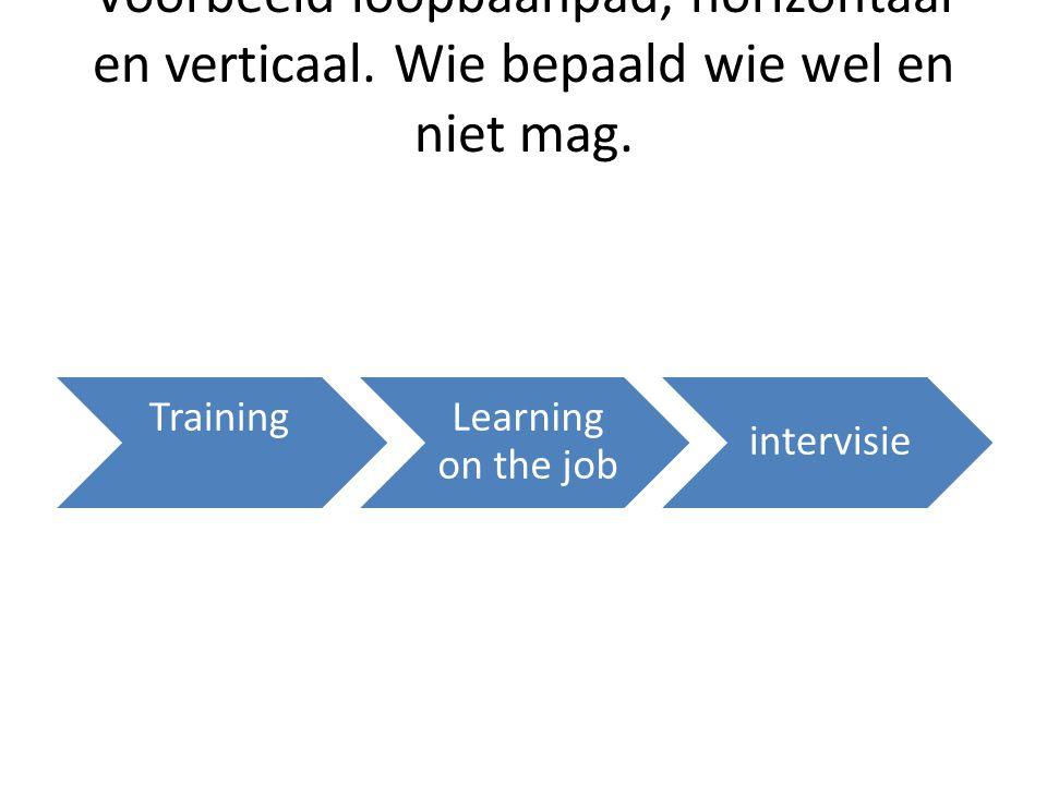 Voorbeeld loopbaanpad, horizontaal en verticaal