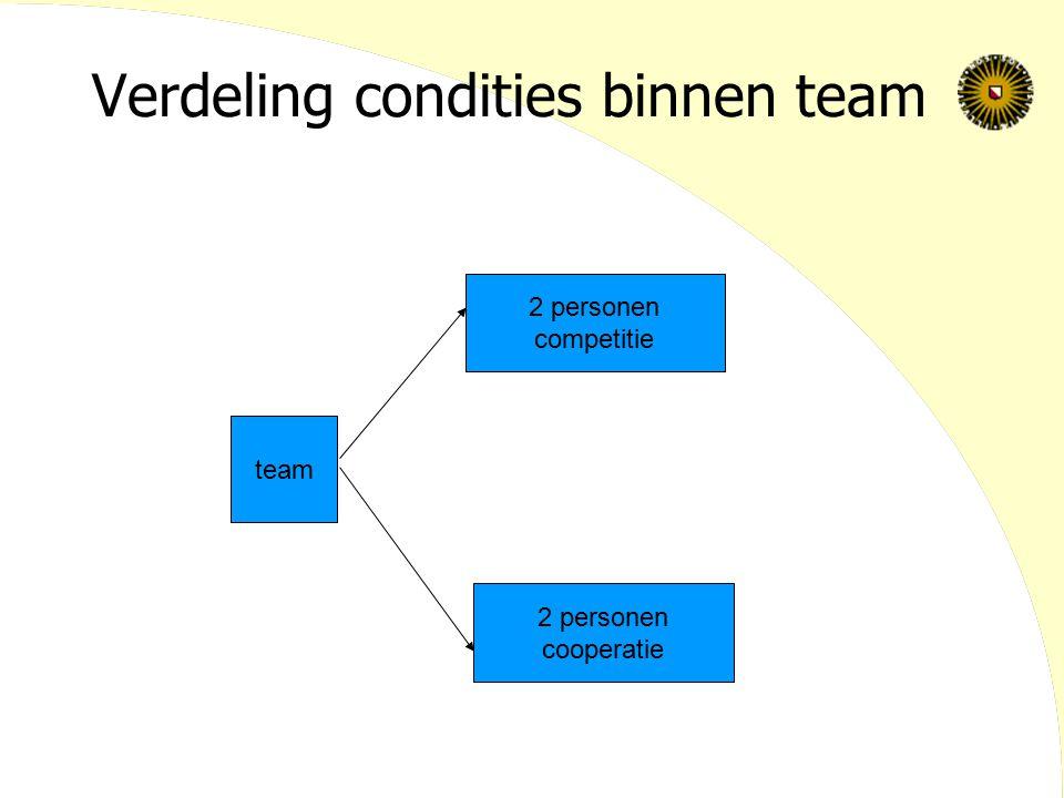 Verdeling condities binnen team