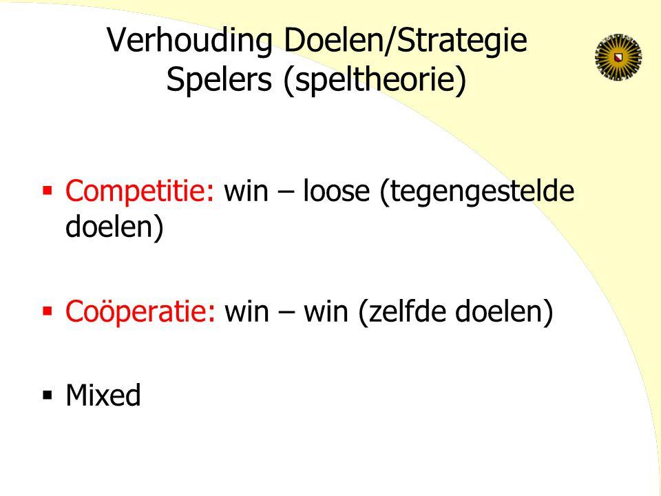 Verhouding Doelen/Strategie Spelers (speltheorie)