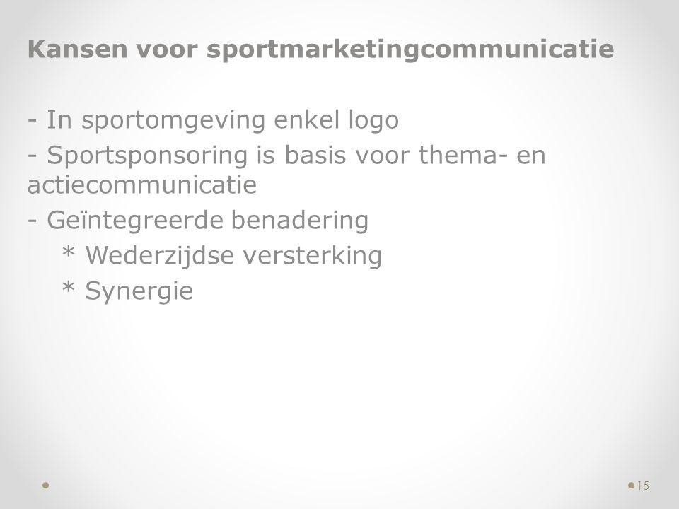 Kansen voor sportmarketingcommunicatie