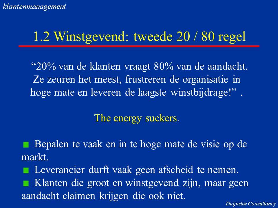 1.2 Winstgevend: tweede 20 / 80 regel