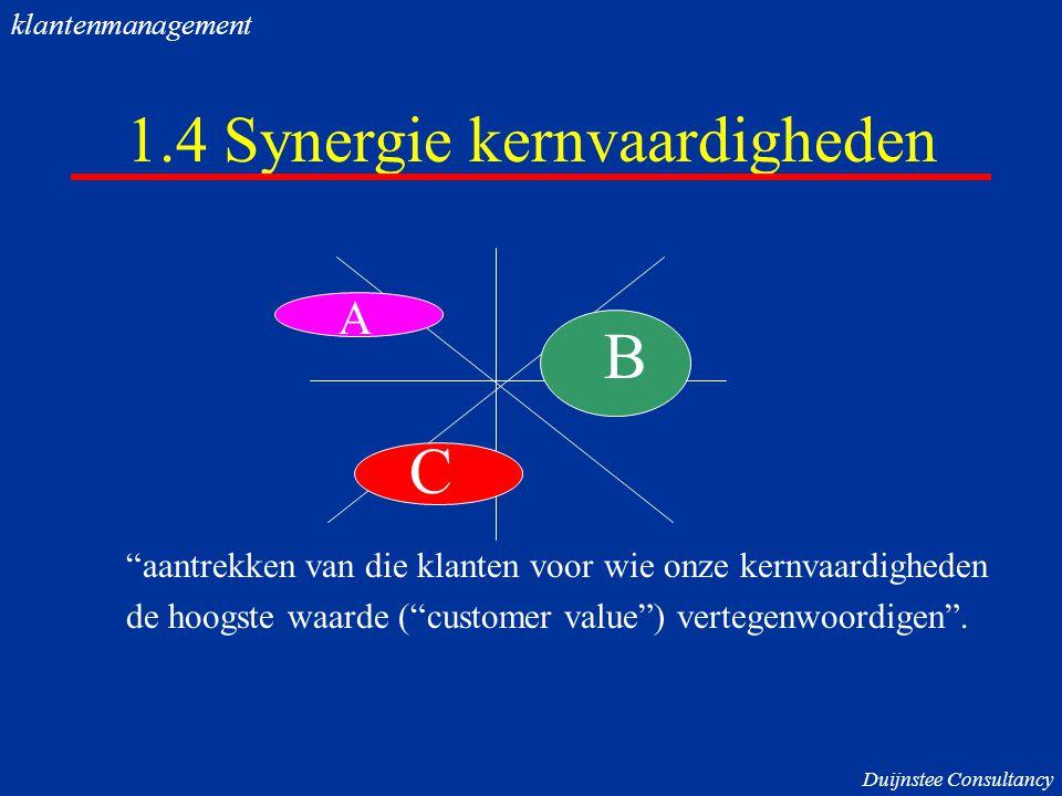 1.4 Synergie kernvaardigheden