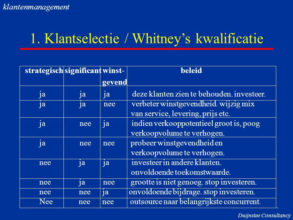 1. Klantselectie / Whitney's kwalificatie