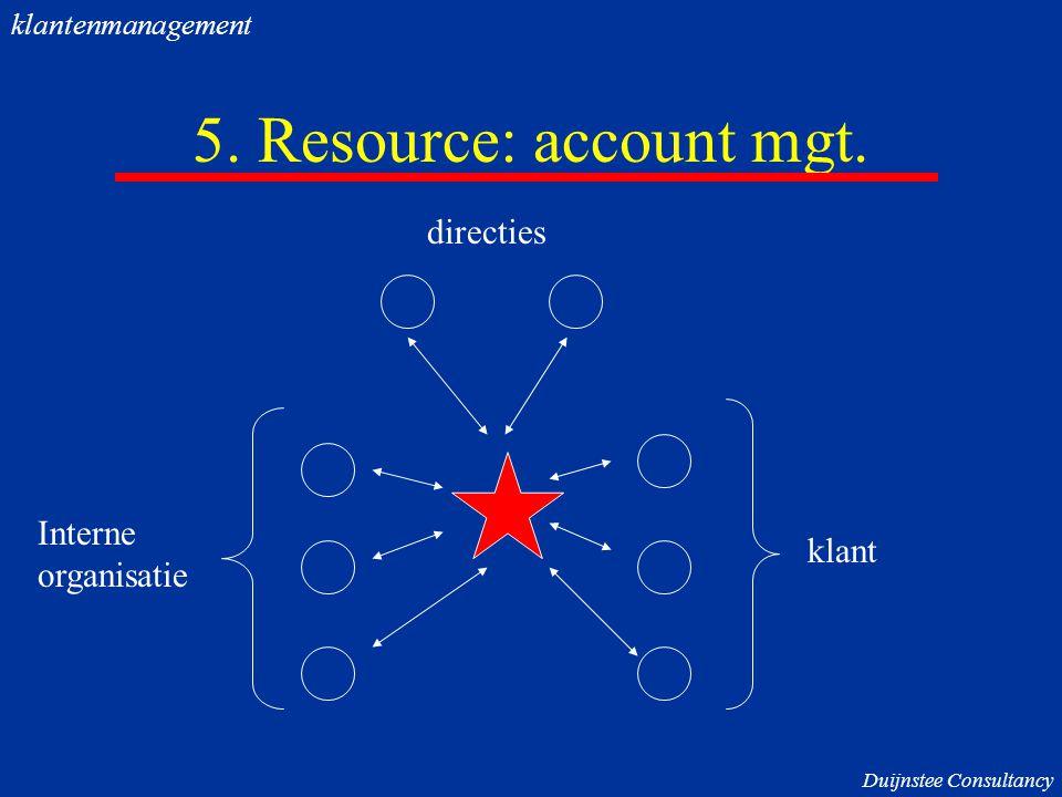 5. Resource: account mgt. directies Interne organisatie klant