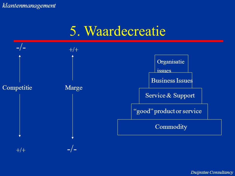 5. Waardecreatie -/- -/- klantenmanagement +/+ Business Issues