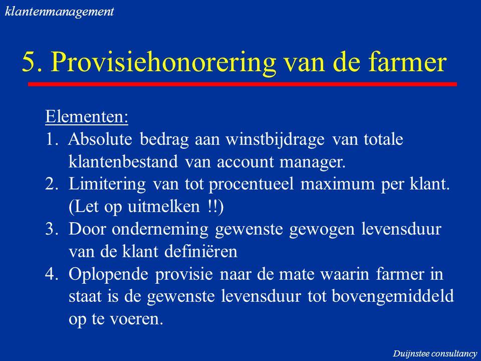 5. Provisiehonorering van de farmer