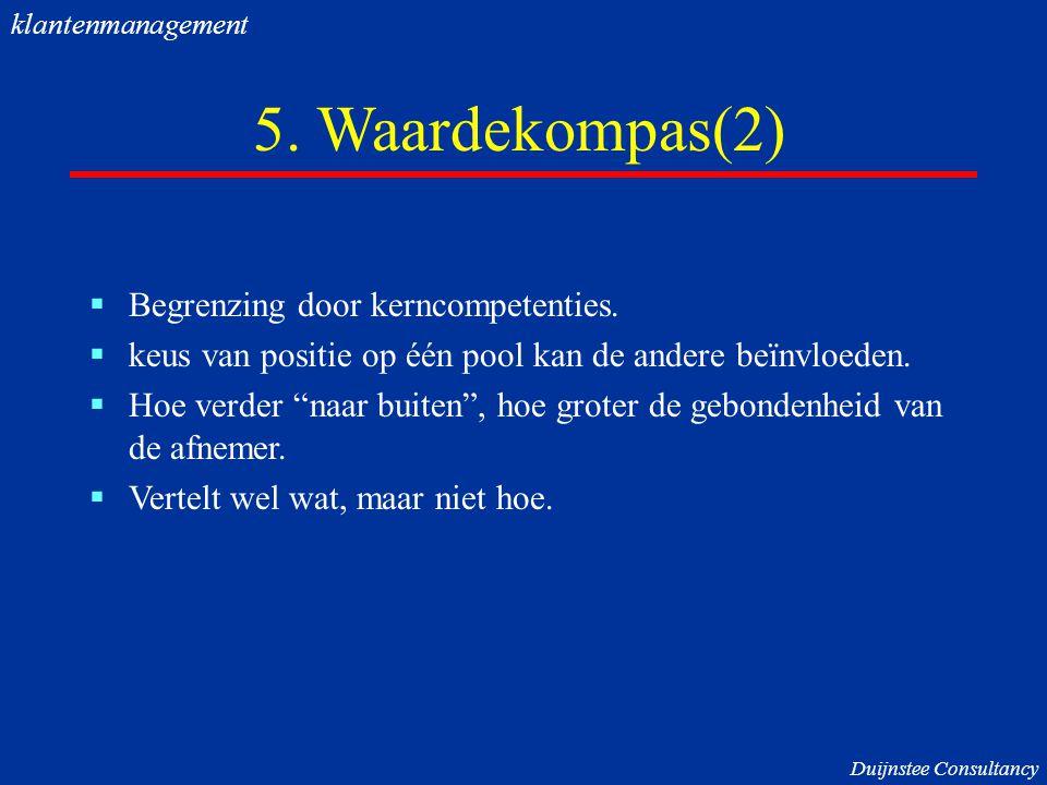 5. Waardekompas(2) Begrenzing door kerncompetenties.