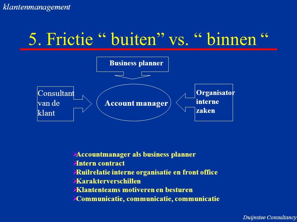 5. Frictie buiten vs. binnen