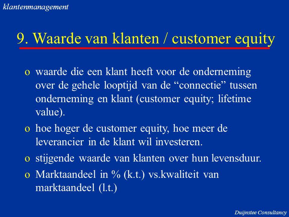 9. Waarde van klanten / customer equity