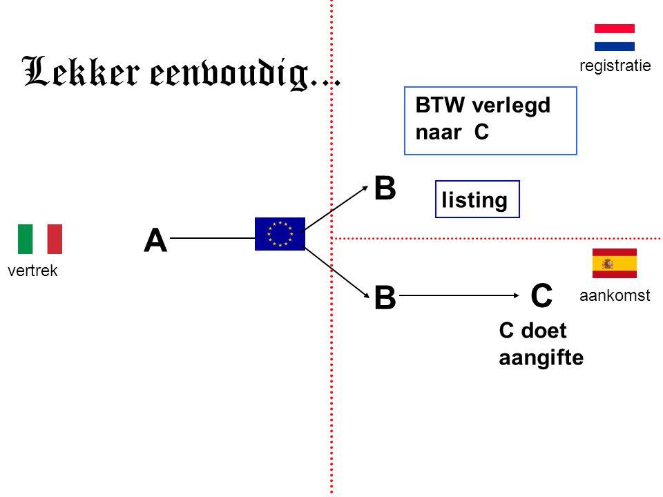 Lekker eenvoudig... B A B C BTW verlegd naar C listing C doet aangifte