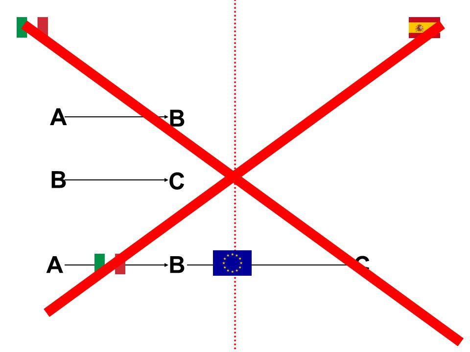 A B B C A B C