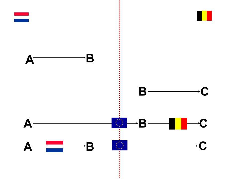A B B C A B C A B C