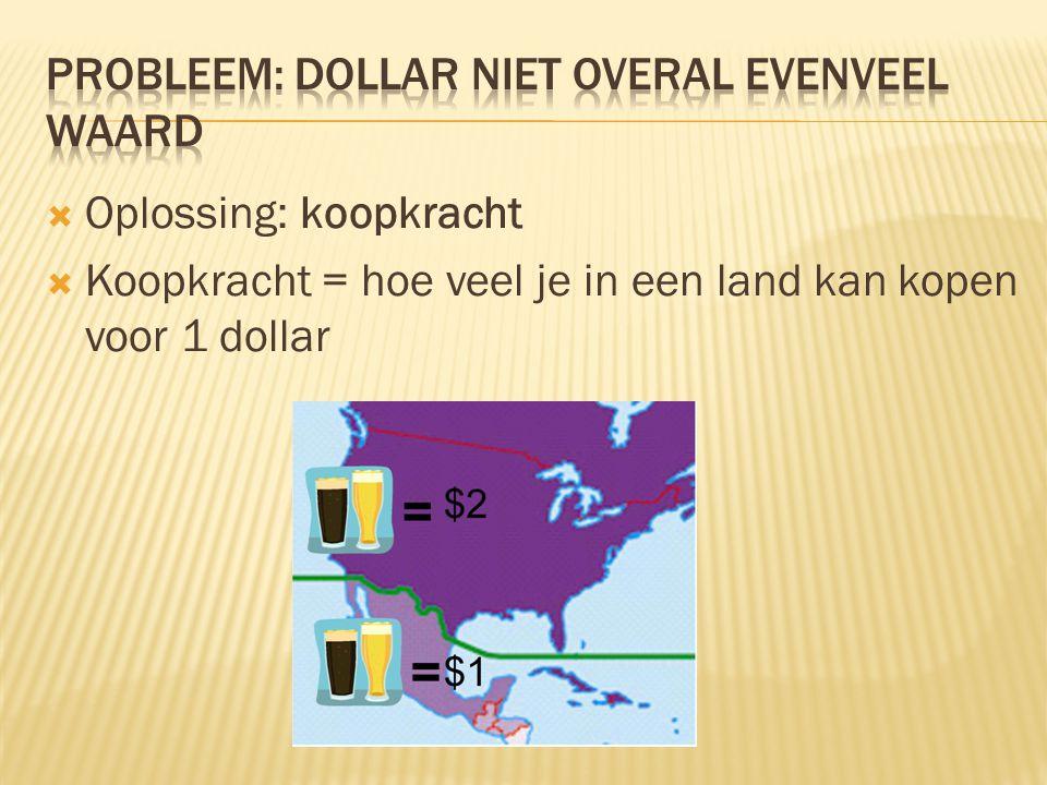 Probleem: Dollar niet overal evenveel waard