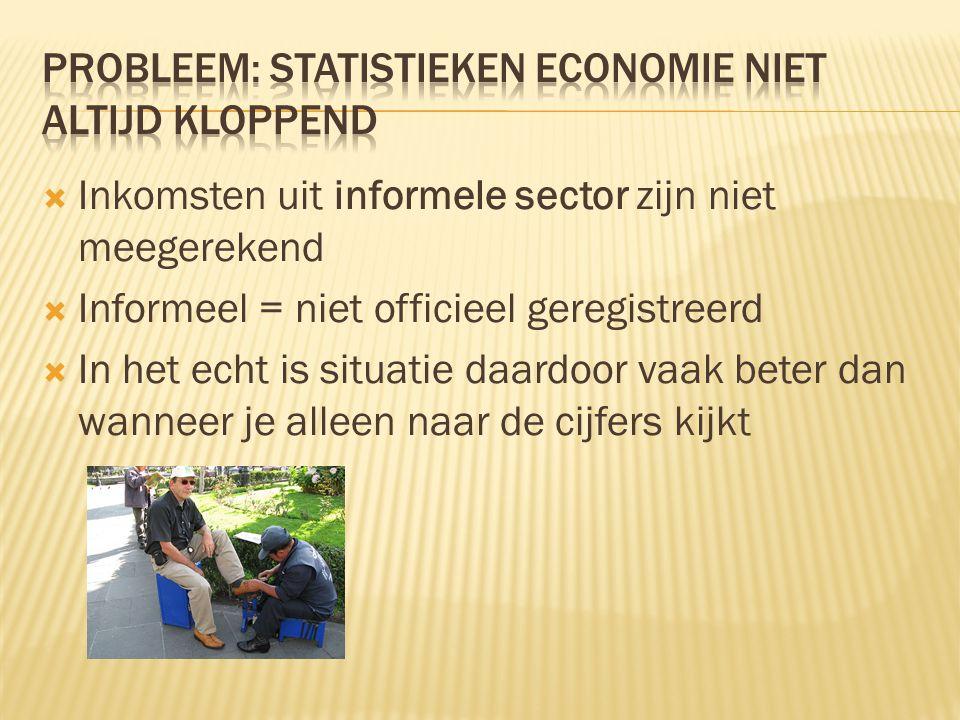 Probleem: Statistieken economie niet altijd kloppend