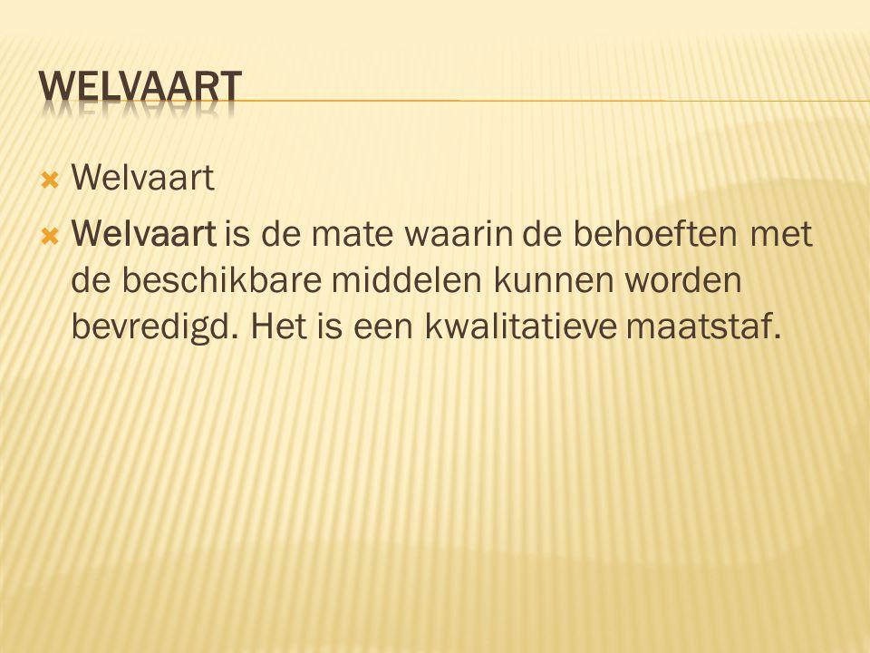Welvaart Welvaart.
