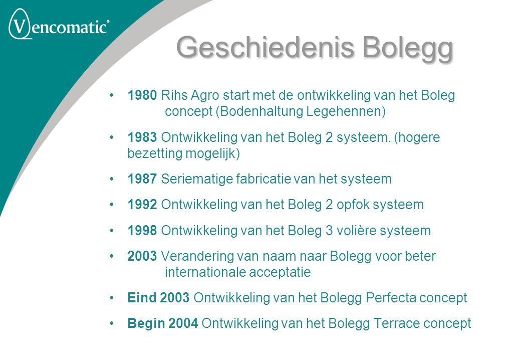 Geschiedenis Bolegg 1980 Rihs Agro start met de ontwikkeling van het Boleg concept (Bodenhaltung Legehennen)