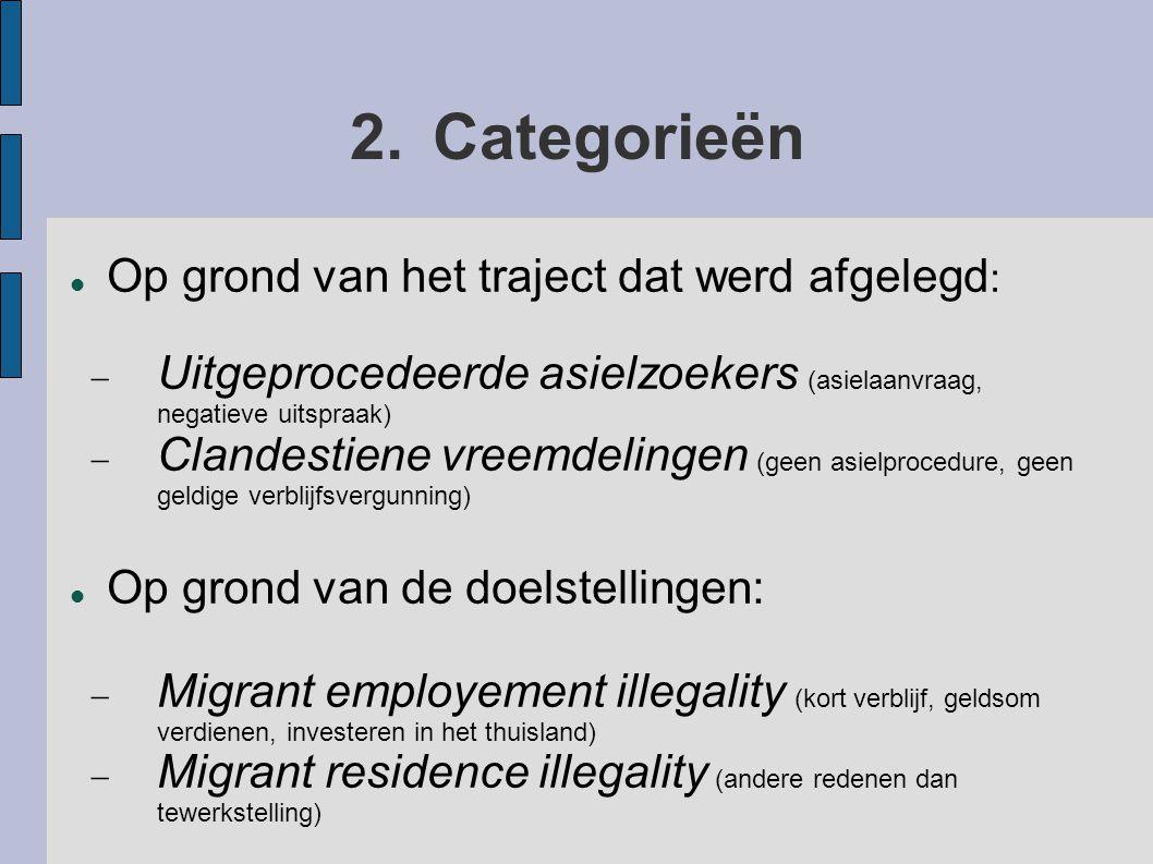 2. Categorieën Op grond van het traject dat werd afgelegd: