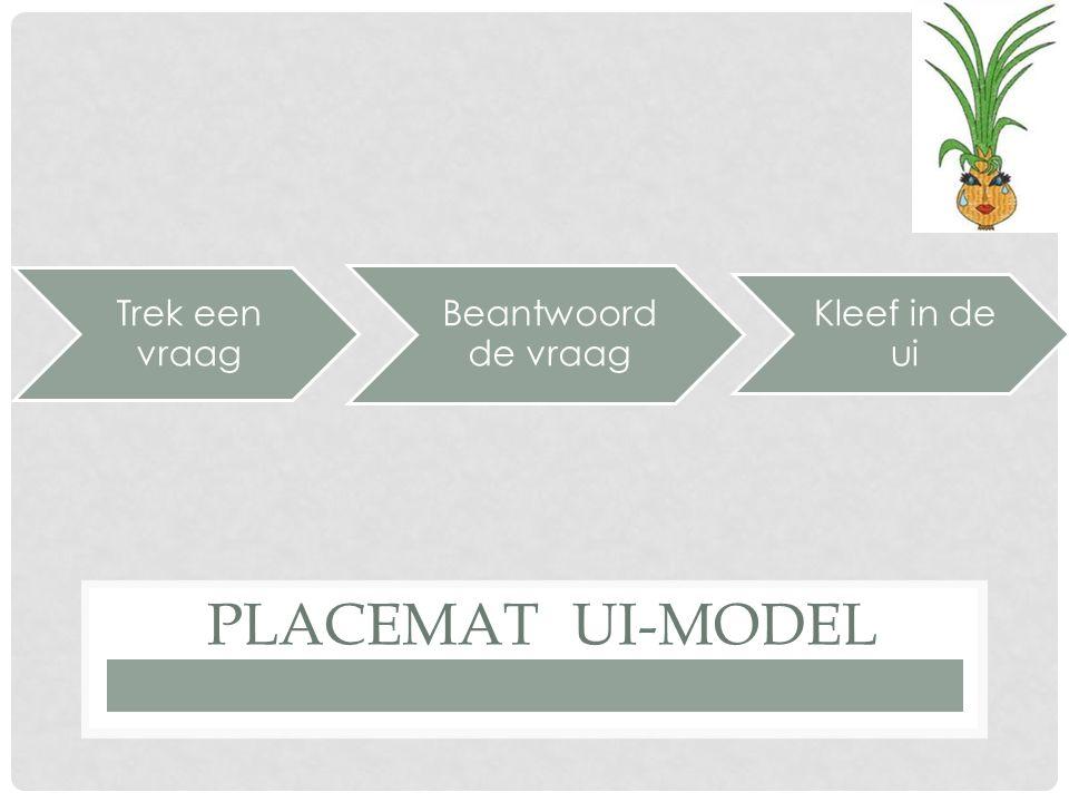 Trek een vraag Beantwoord de vraag Kleef in de ui Placemat ui-model