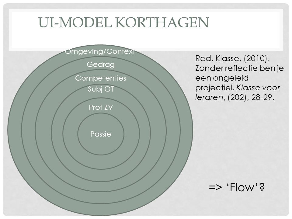 Ui-model Korthagen => 'Flow'