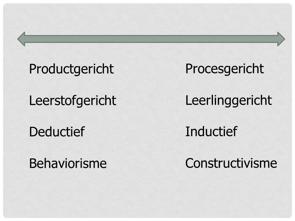Productgericht Leerstofgericht. Deductief. Behaviorisme. Procesgericht. Leerlinggericht. Inductief.
