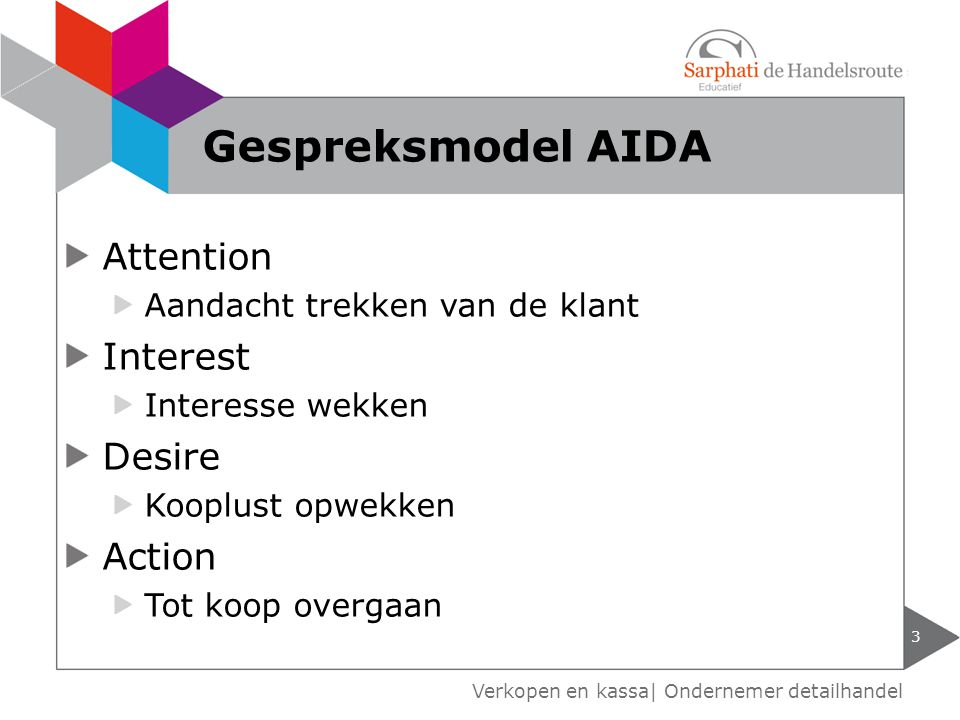 Gespreksmodel AIDA Attention Interest Desire Action